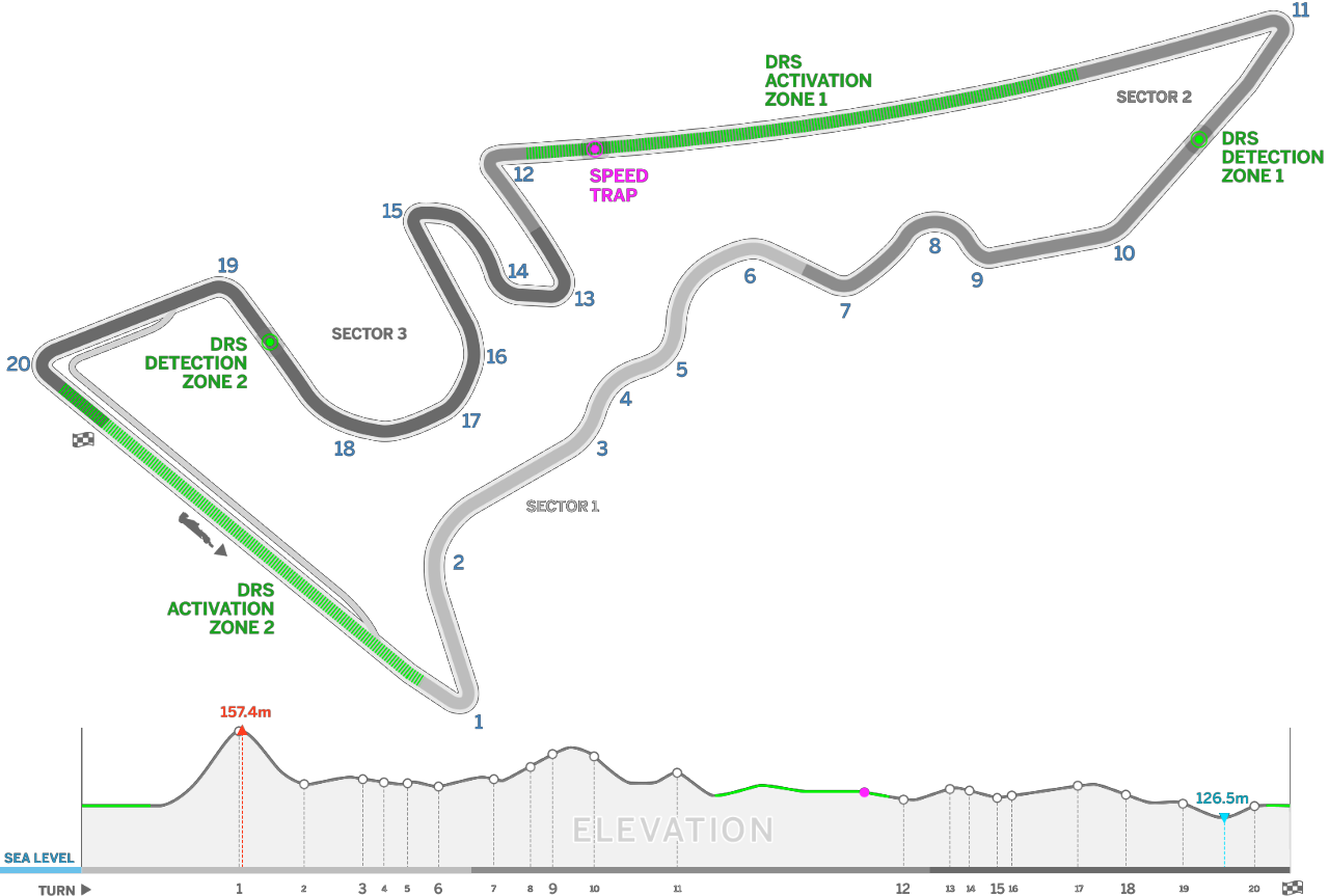 Mapa okruhu Circuit of the Americas