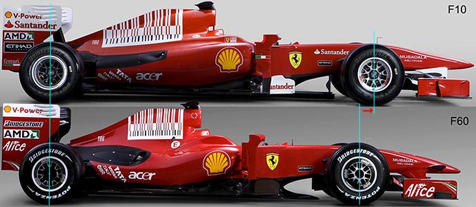 Ferrari - launch - F10 vs F60