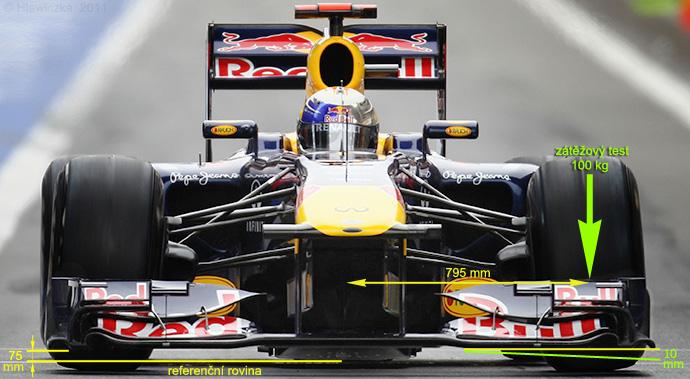 FIA_flexibility_test_2012