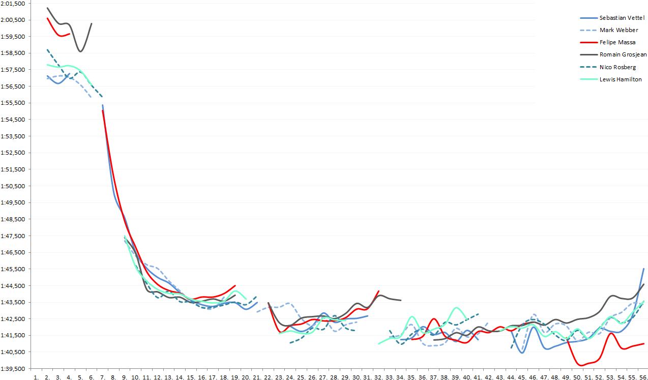 graf-top6