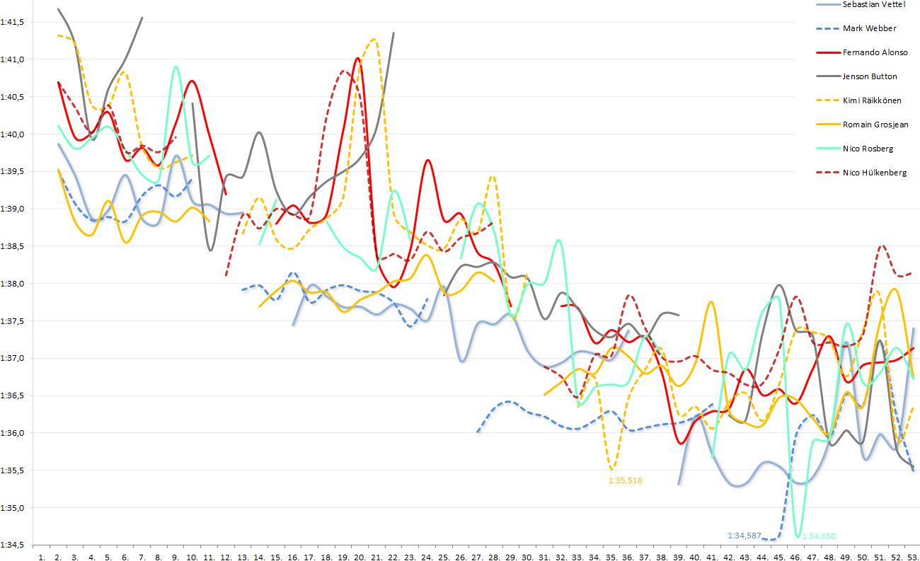 graf_top8_15