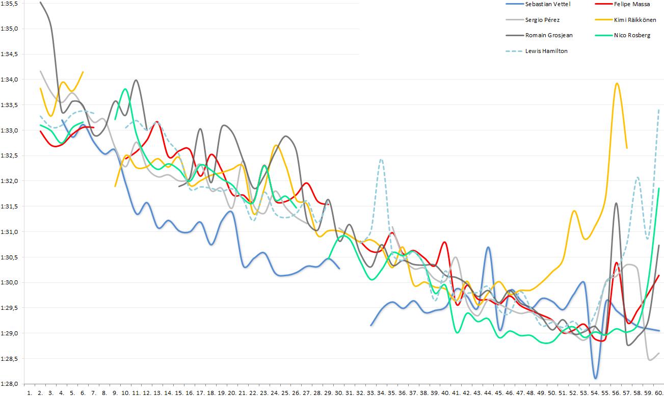 graf_top7
