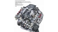 Audi a Porsche vyvíjí nové motory V6 a V8 - anotační obrázek