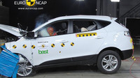 RAZANTNÍ ZMĚNY testů Euro NCAP. Oblíbená SUV dopad pocítí výrazně - anotační obrázek