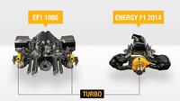 Stará a současná generace motorů Renault