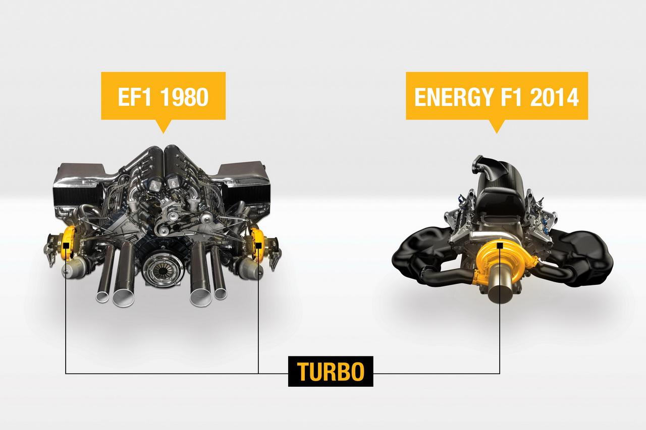 Současní výrobci po zjednodušování motorů netouží
