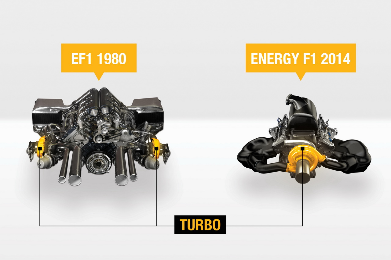 renault - srovnani motoru