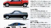 Mazda AZ-550 Type A & B & C