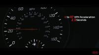 Kia GT bude historicky nejrychlejším modelem značky.