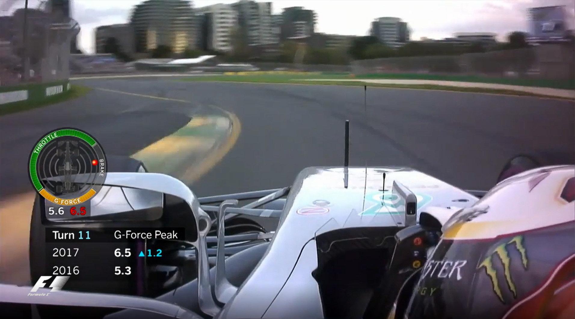 Videoanalýza nárůstu přetížení v Melbourne