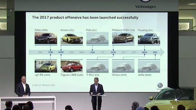 Volkswagen oznámil data příchodu nových modelů