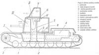 Projekt tanku s otáčivou věží a nástavkem