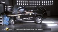 Škoda Kodiaq během zkoušek Euro NCAP
