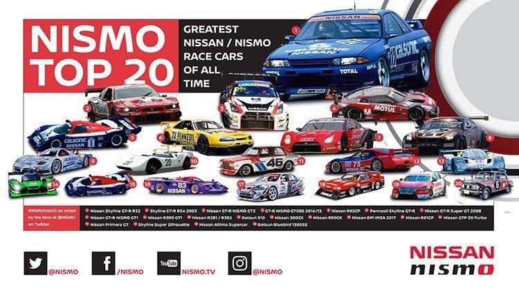 Fanoušci vyhlásili Nissan Skyline GT-R R32 nejlepším závodním vozem v historii Nissan NISMO