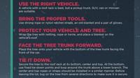 Bezpečná přeprava vánočního stromku