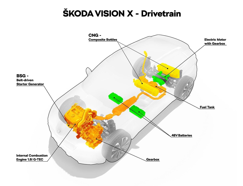 Studie Škoda Vision X kombinuje pohon na CNG, benzin a elektřinu