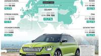Škoda Auto se opět chlubí rekordními výsledky