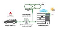Mitsubishi Outlander PHEV se účastní ambiciozního projektu V2B (V2X)