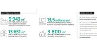 Společnost Škoda Auto uvedla ve svém kvasinském závodě do provozu multifunkční kompetenční centrum