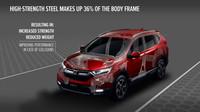 Honda se pochlubila revoluční technikou nové generace modelu CR-V