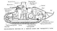 """Nákres francouzského tanku Renault FT-17 z článku """"The Times History of The War"""" vydaného roku 1919, strana 101. (Autor: The Times / Wikimedia / Public domain)"""