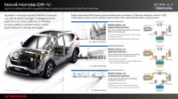 Nová Honda CR-V nabídne i hybridní systém