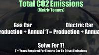 """Jason Fenske z YouTube kanálu Engineering Explained se pustil do rozsáhlého rozboru """"ekologického přínosu"""" elektromobilů"""
