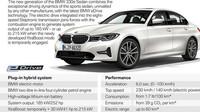 Nové BMW 330e Sedan: Sportovnější a ještě úspornější než dříve