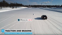 Souboj zimních pneumatik s pohonem předních kol a letních pneumatik s pohonem všech kol měl jasného vítěze