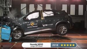Euro NCAP zveřejnilo premianty několika kategorií, kde budete v největším bezpečí? - anotační obrázek