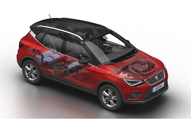 Nejúspornější SUV? Seat Arona 1.0 TGI s pohonem na zemní plyn - anotační obrázek