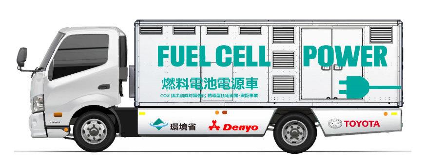 Toyota vyvinula vodíkové napájecí vozidlo - anotační obrázek