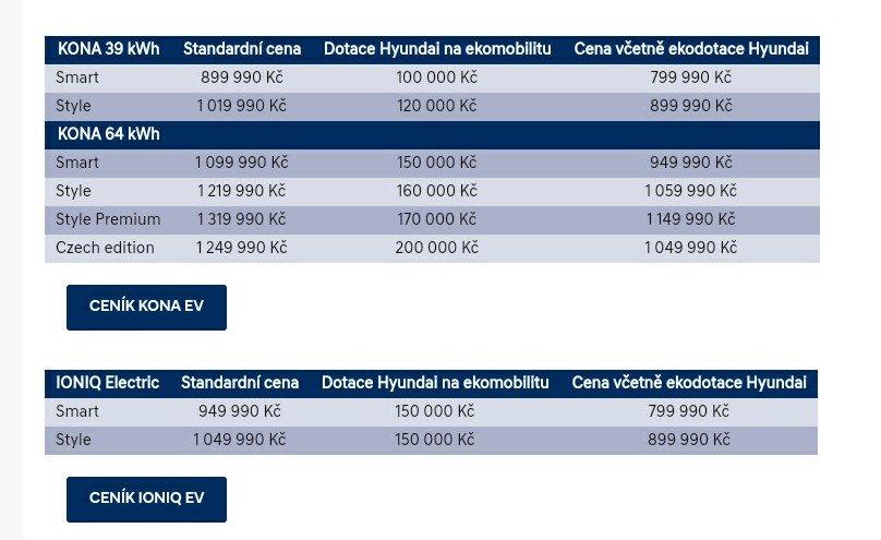 Dotace od Hyundai Motor